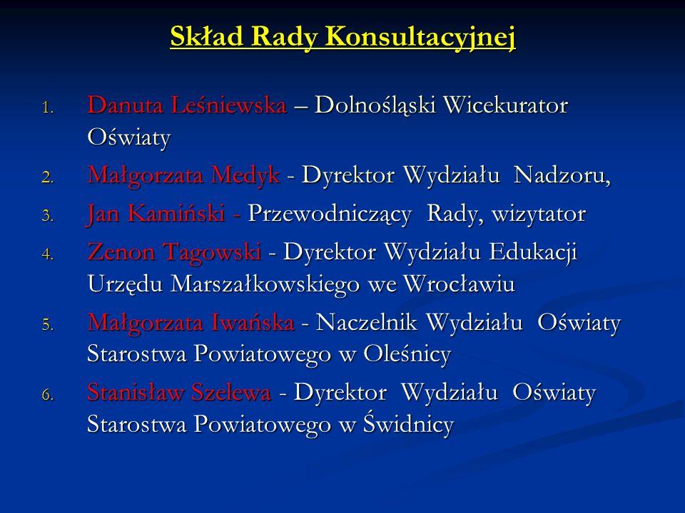 Skład Rady Konsultacyjnej 1.Danuta Leśniewska – Dolnośląski Wicekurator Oświaty 2.