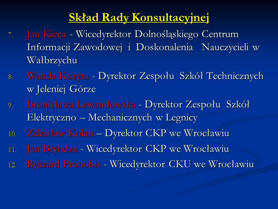 Skład Rady Konsultacyjnej 7.