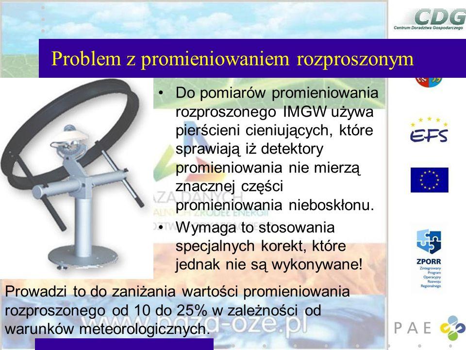 Problem z promieniowaniem rozproszonym Do pomiarów promieniowania rozproszonego IMGW używa pierścieni cieniujących, które sprawiają iż detektory promi