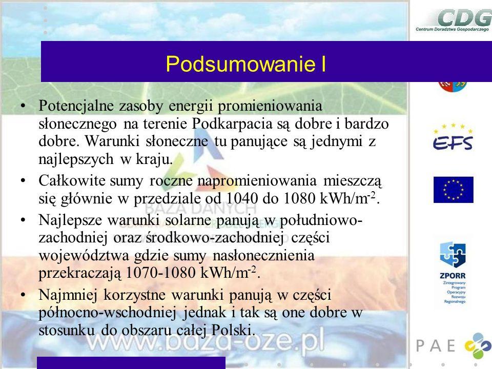 Podsumowanie I Potencjalne zasoby energii promieniowania słonecznego na terenie Podkarpacia są dobre i bardzo dobre. Warunki słoneczne tu panujące są