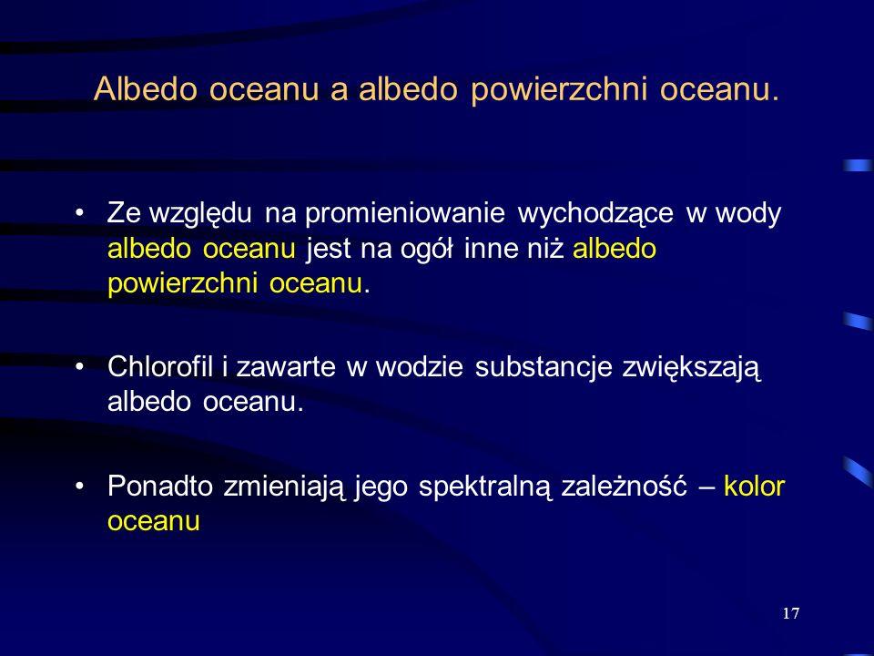17 Albedo oceanu a albedo powierzchni oceanu. Ze względu na promieniowanie wychodzące w wody albedo oceanu jest na ogół inne niż albedo powierzchni oc