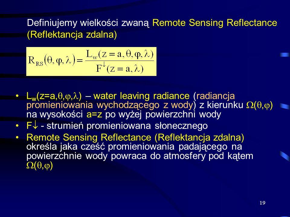 19 L w (z=a,,, ) – water leaving radiance (radiancja promieniowania wychodzącego z wody) z kierunku (, ) na wysokości a=z po wyżej powierzchni wody F