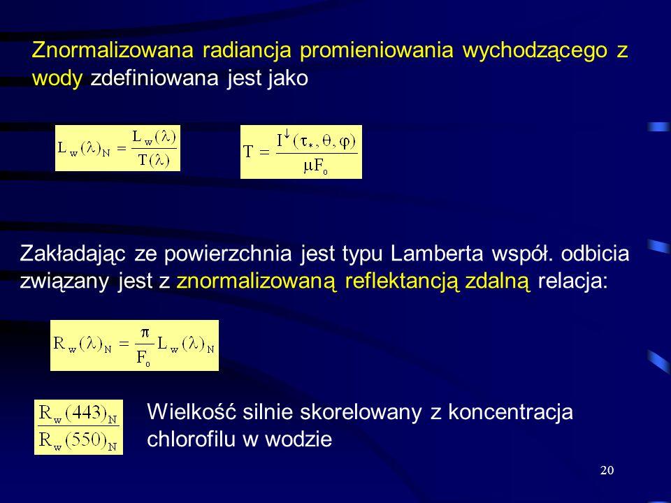 20 Znormalizowana radiancja promieniowania wychodzącego z wody zdefiniowana jest jako Zakładając ze powierzchnia jest typu Lamberta współ. odbicia zwi
