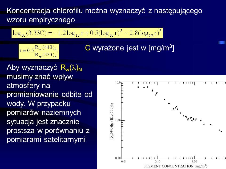 21 Koncentracja chlorofilu można wyznaczyć z następującego wzoru empirycznego C wyrażone jest w [mg/m 3 ] Aby wyznaczyć R w ( ) N musimy znać wpływ at
