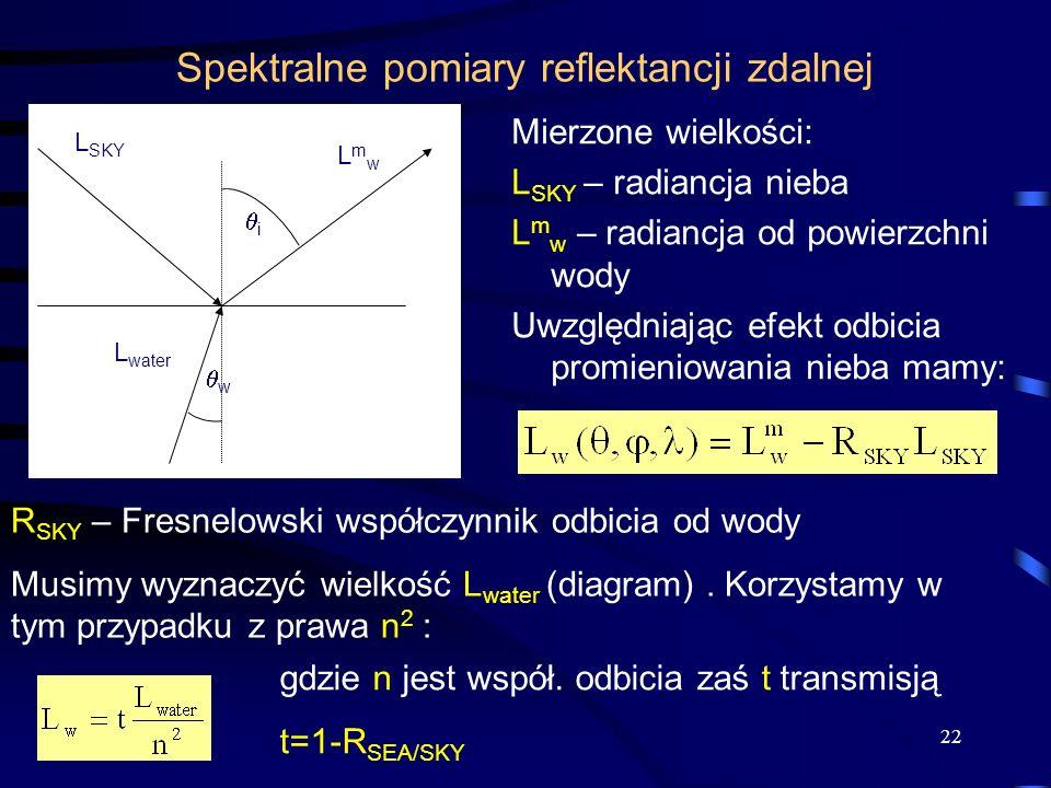 22 Spektralne pomiary reflektancji zdalnej Mierzone wielkości: L SKY – radiancja nieba L m w – radiancja od powierzchni wody Uwzględniając efekt odbic