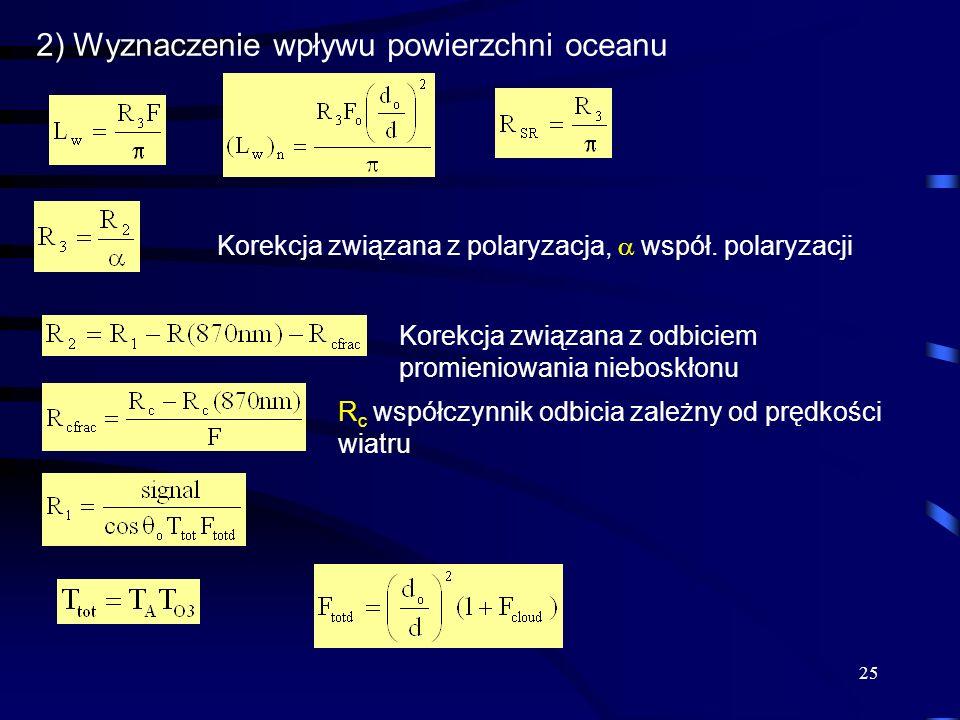 25 2) Wyznaczenie wpływu powierzchni oceanu Korekcja związana z polaryzacja, współ. polaryzacji Korekcja związana z odbiciem promieniowania nieboskłon