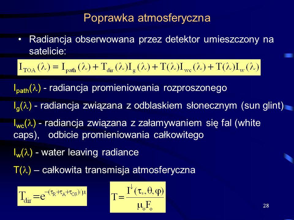 28 Poprawka atmosferyczna Radiancja obserwowana przez detektor umieszczony na satelicie: I path ( ) - radiancja promieniowania rozproszonego I g ( ) -