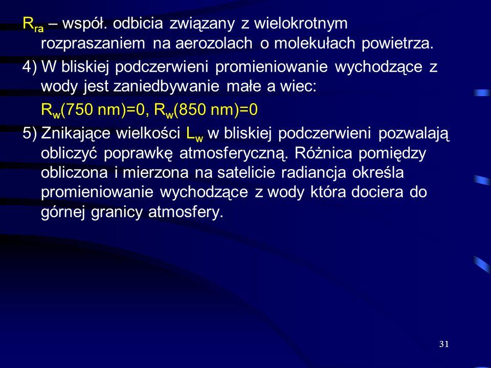 31 R ra – współ. odbicia związany z wielokrotnym rozpraszaniem na aerozolach o molekułach powietrza. 4) W bliskiej podczerwieni promieniowanie wychodz