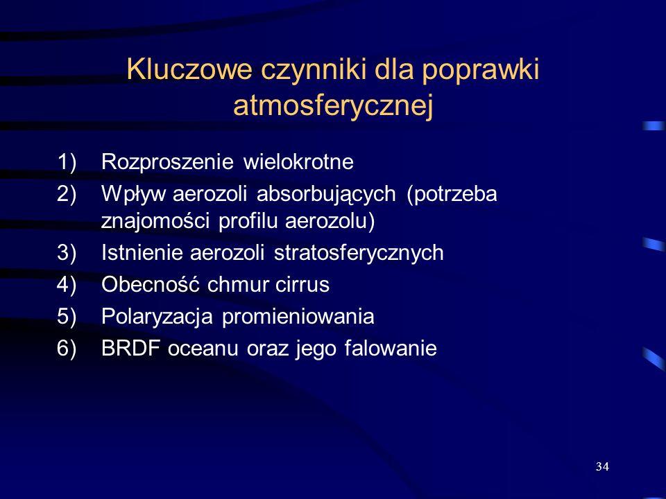 34 Kluczowe czynniki dla poprawki atmosferycznej 1)Rozproszenie wielokrotne 2)Wpływ aerozoli absorbujących (potrzeba znajomości profilu aerozolu) 3)Is