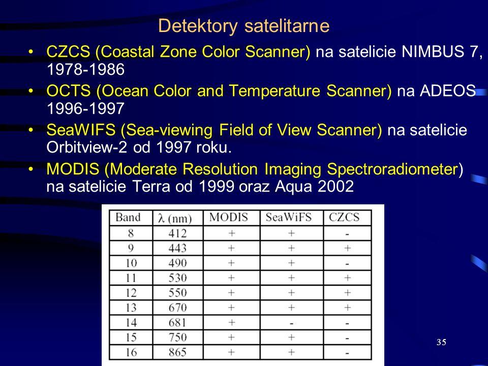35 Detektory satelitarne CZCS (Coastal Zone Color Scanner) na satelicie NIMBUS 7, 1978-1986 OCTS (Ocean Color and Temperature Scanner) na ADEOS 1996-1