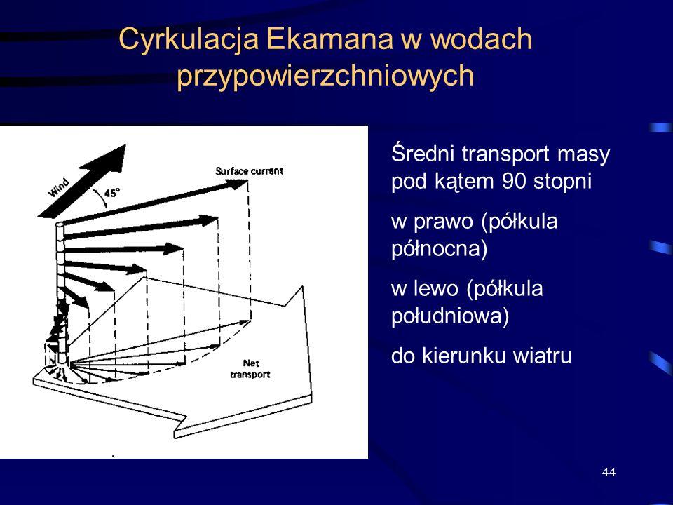 44 Cyrkulacja Ekamana w wodach przypowierzchniowych Średni transport masy pod kątem 90 stopni w prawo (półkula północna) w lewo (półkula południowa) d
