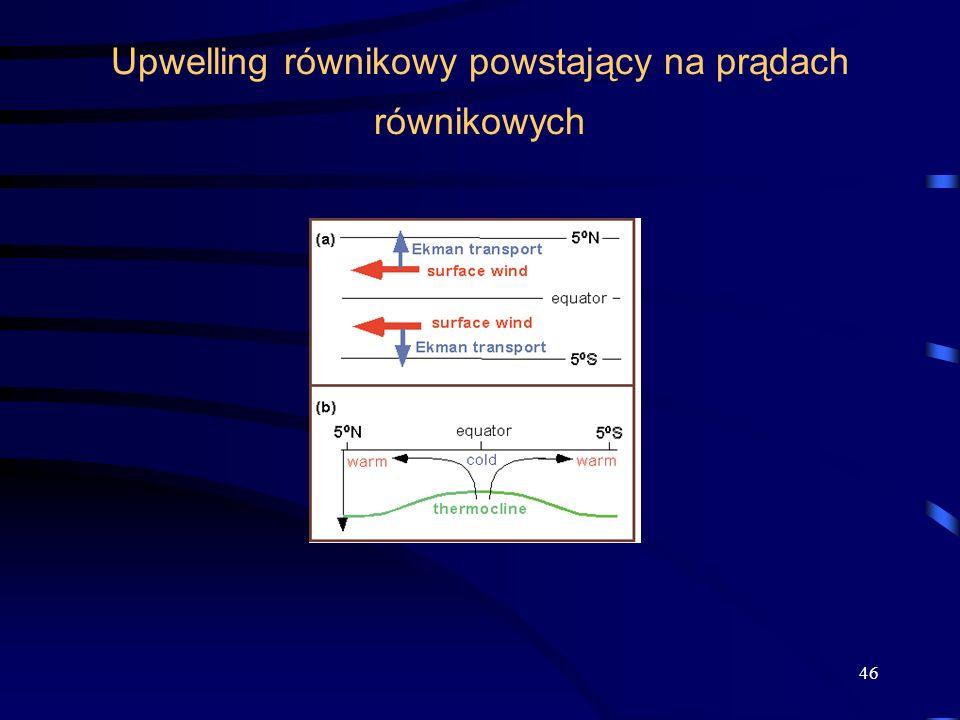 46 Upwelling równikowy powstający na prądach równikowych
