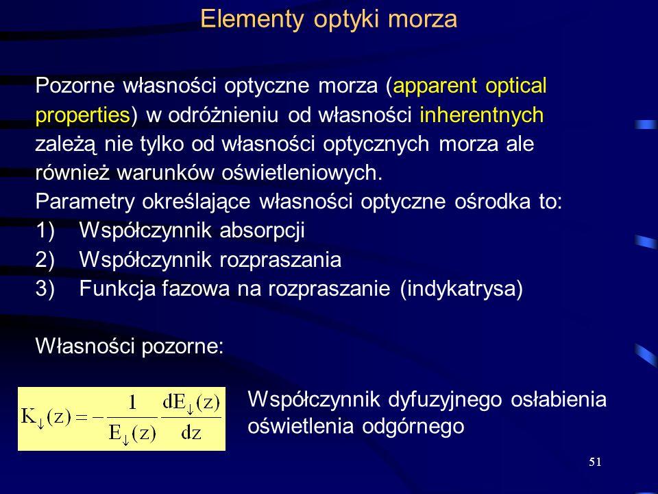 51 Elementy optyki morza Pozorne własności optyczne morza (apparent optical properties) w odróżnieniu od własności inherentnych zależą nie tylko od wł