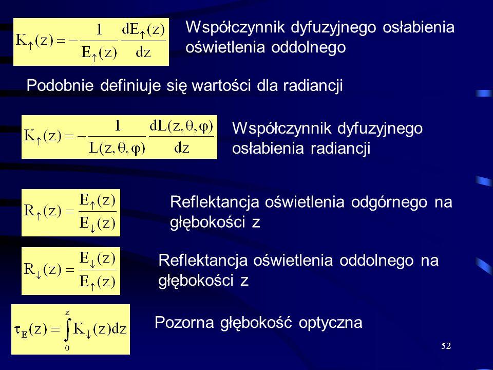 52 Podobnie definiuje się wartości dla radiancji Współczynnik dyfuzyjnego osłabienia oświetlenia oddolnego Współczynnik dyfuzyjnego osłabienia radianc