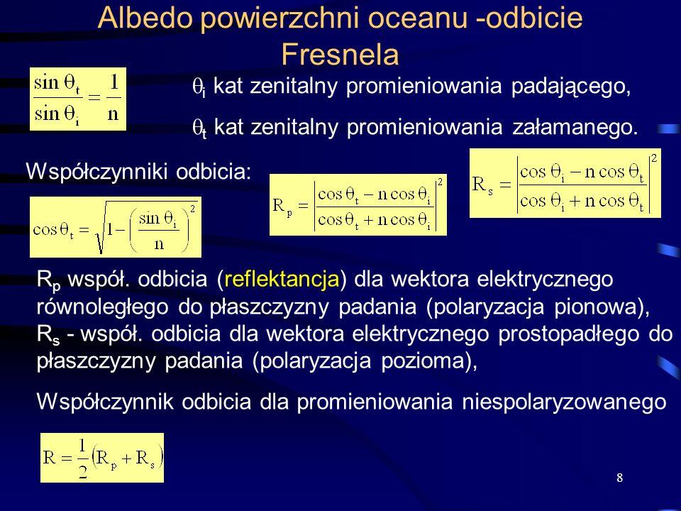 8 Albedo powierzchni oceanu -odbicie Fresnela Współczynniki odbicia: i kat zenitalny promieniowania padającego, t kat zenitalny promieniowania załaman