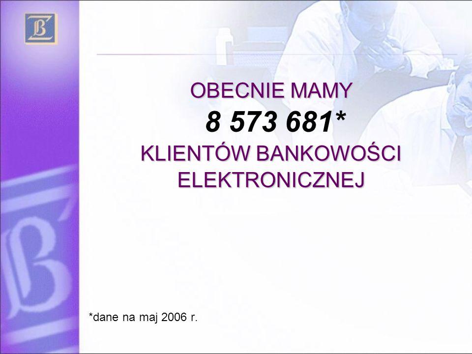 OBECNIE MAMY KLIENTÓW BANKOWOŚCI ELEKTRONICZNEJ OBECNIE MAMY 8 573 681* KLIENTÓW BANKOWOŚCI ELEKTRONICZNEJ *dane na maj 2006 r.