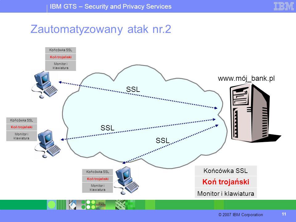 IBM GTS – Security and Privacy Services © 2007 IBM Corporation 11 Zautomatyzowany atak nr.2 www.mój_bank.pl SSL Końcówka SSL Koń trojański Monitor i k