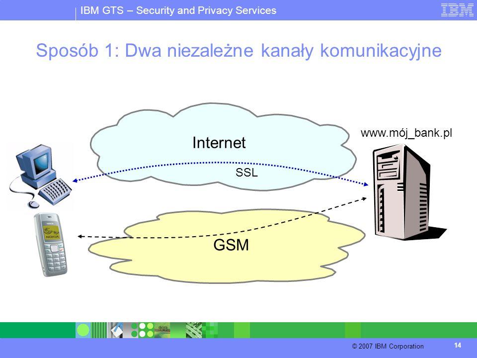 IBM GTS – Security and Privacy Services © 2007 IBM Corporation 14 Sposób 1: Dwa niezależne kanały komunikacyjne www.mój_bank.pl Internet GSM SSL