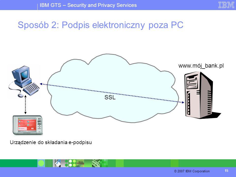 IBM GTS – Security and Privacy Services © 2007 IBM Corporation 15 Sposób 2: Podpis elektroniczny poza PC www.mój_bank.pl SSL Urządzenie do składania e
