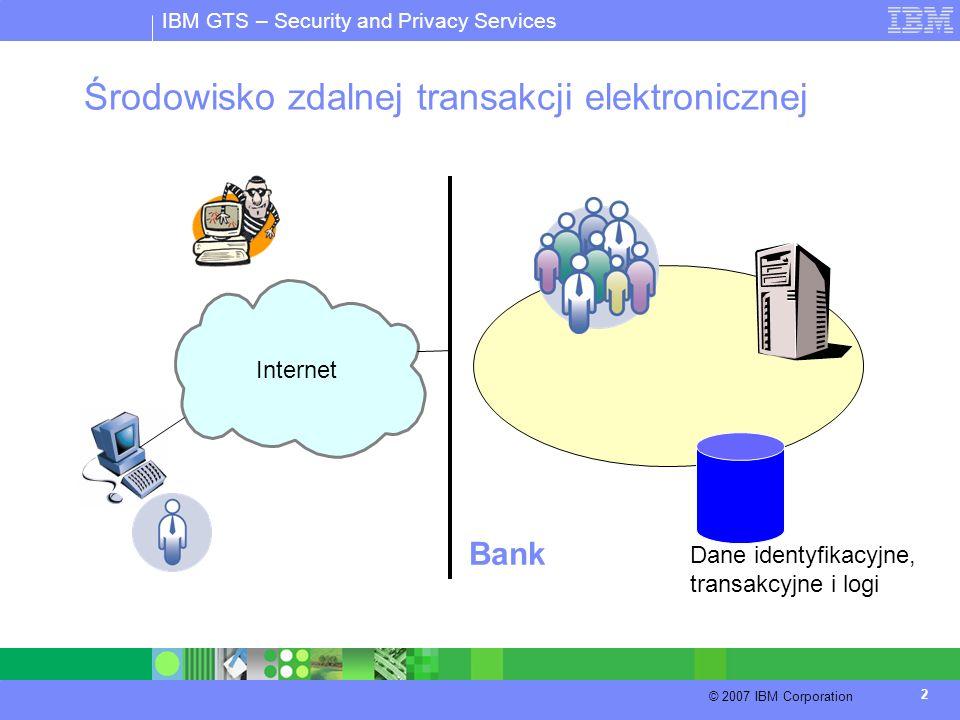 IBM GTS – Security and Privacy Services © 2007 IBM Corporation 2 Środowisko zdalnej transakcji elektronicznej Bank Internet Dane identyfikacyjne, tran