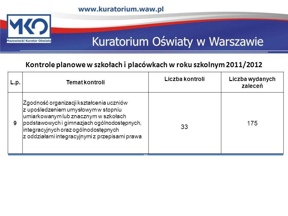 Kontrole planowe w szkołach i placówkach w roku szkolnym 2011/2012 L.p.Temat kontroli Liczba kontroliLiczba wydanych zaleceń 9 Zgodność organizacji ks