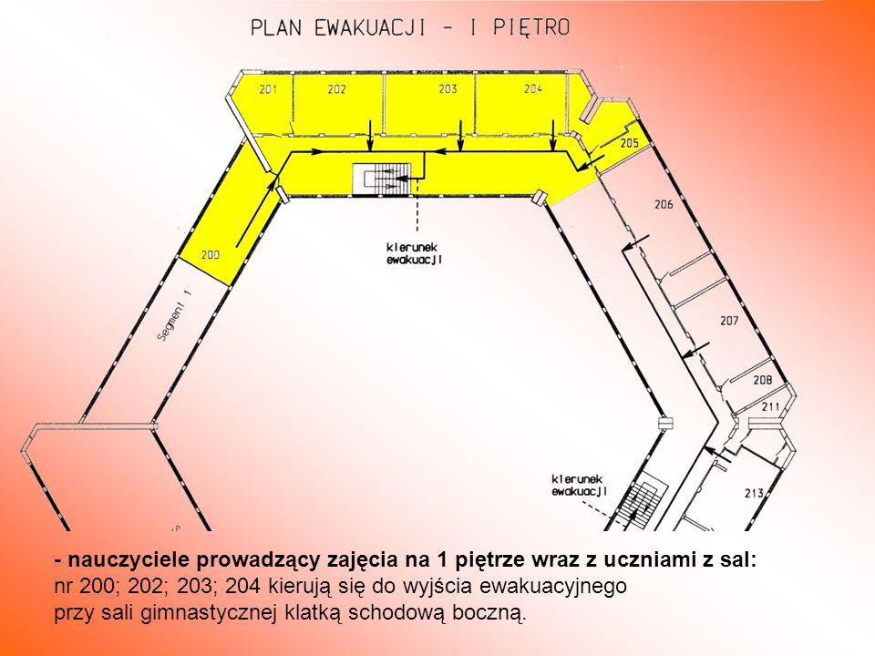 - nauczyciele prowadzący zajęcia na 1 piętrze wraz z uczniami z sal: nr 200; 202; 203; 204 kierują się do wyjścia ewakuacyjnego przy sali gimnastyczne