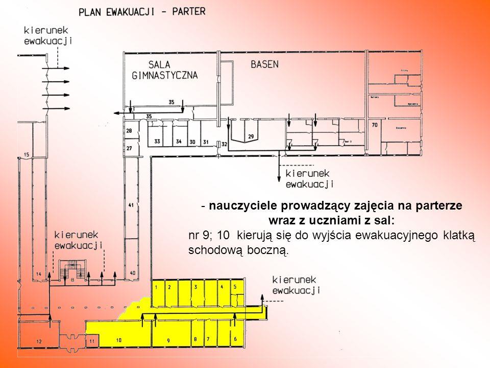 - nauczyciele prowadzący zajęcia na parterze wraz z uczniami z sal: nr 9; 10 kierują się do wyjścia ewakuacyjnego klatką schodową boczną.