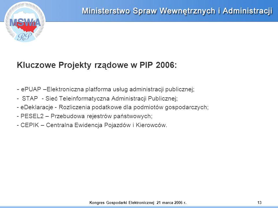 Kongres Gospodarki Elektronicznej 21 marca 2006 r.13 Kluczowe Projekty rządowe w PIP 2006: - ePUAP –Elektroniczna platforma usług administracji public