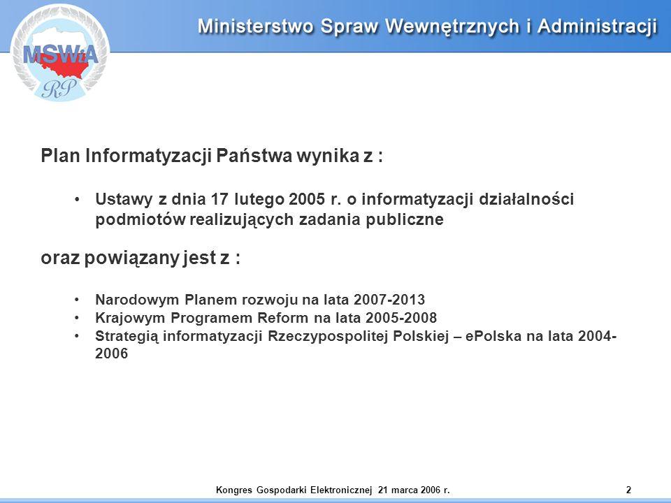 Kongres Gospodarki Elektronicznej 21 marca 2006 r.2 Plan Informatyzacji Państwa wynika z : Ustawy z dnia 17 lutego 2005 r. o informatyzacji działalnoś