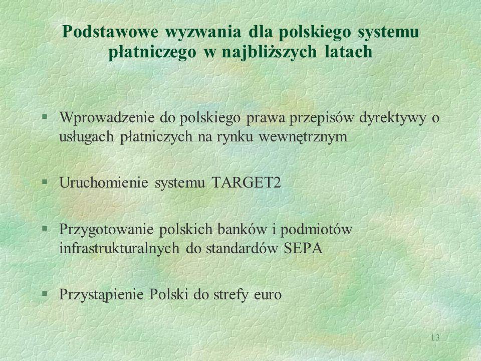 13 Podstawowe wyzwania dla polskiego systemu płatniczego w najbliższych latach §Wprowadzenie do polskiego prawa przepisów dyrektywy o usługach płatnic