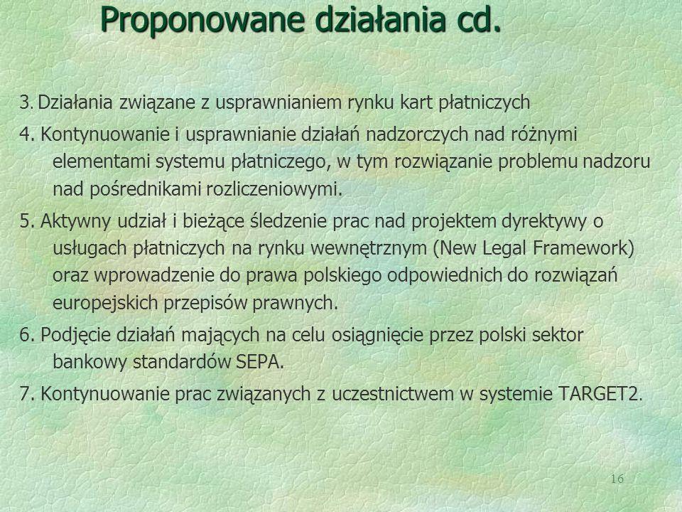 16 Proponowane działania cd. 3. Działania związane z usprawnianiem rynku kart płatniczych 4. Kontynuowanie i usprawnianie działań nadzorczych nad różn