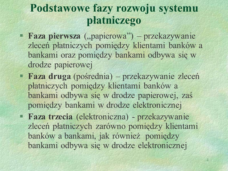 4 Podstawowe fazy rozwoju systemu płatniczego §Faza pierwsza (papierowa) – przekazywanie zleceń płatniczych pomiędzy klientami banków a bankami oraz p