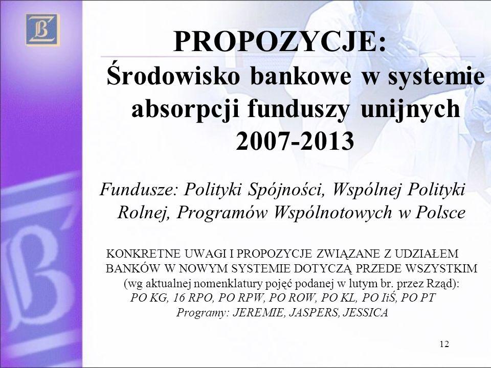 12 PROPOZYCJE: Środowisko bankowe w systemie absorpcji funduszy unijnych 2007-2013 Fundusze: Polityki Spójności, Wspólnej Polityki Rolnej, Programów Wspólnotowych w Polsce KONKRETNE UWAGI I PROPOZYCJE ZWIĄZANE Z UDZIAŁEM BANKÓW W NOWYM SYSTEMIE DOTYCZĄ PRZEDE WSZYSTKIM (wg aktualnej nomenklatury pojęć podanej w lutym br.