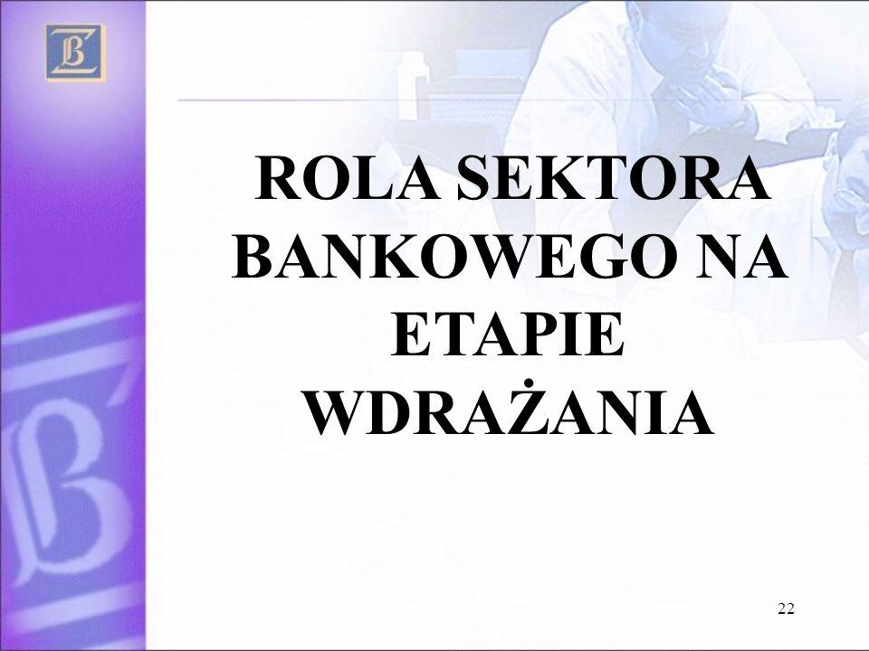 22 ROLA SEKTORA BANKOWEGO NA ETAPIE WDRAŻANIA