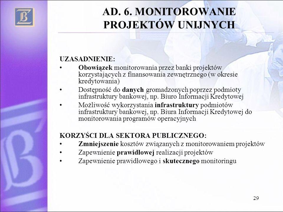 29 AD. 6. MONITOROWANIE PROJEKTÓW UNIJNYCH UZASADNIENIE: Obowiązek monitorowania przez banki projektów korzystających z finansowania zewnętrznego (w o