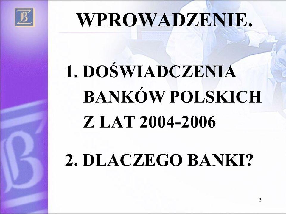 3 WPROWADZENIE. 1. DOŚWIADCZENIA BANKÓW POLSKICH Z LAT 2004-2006 2. DLACZEGO BANKI?