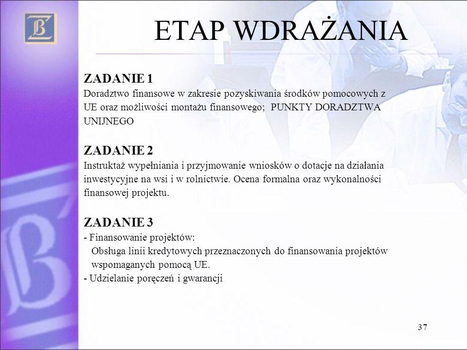 37 ETAP WDRAŻANIA ZADANIE 1 Doradztwo finansowe w zakresie pozyskiwania środków pomocowych z UE oraz możliwości montażu finansowego; PUNKTY DORADZTWA