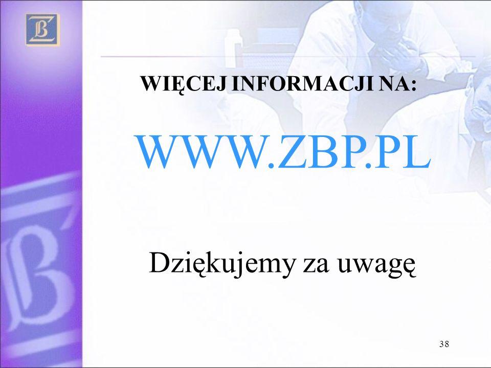 38 Dziękujemy za uwagę WIĘCEJ INFORMACJI NA: WWW.ZBP.PL