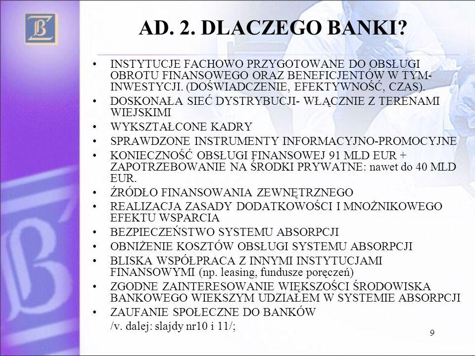 9 AD. 2. DLACZEGO BANKI.