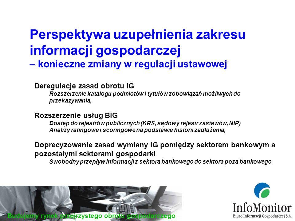 Budujemy rynek przejrzystego obrotu gospodarczego Perspektywa uzupełnienia zakresu informacji gospodarczej – konieczne zmiany w regulacji ustawowej Deregulacje zasad obrotu IG Rozszerzenie katalogu podmiotów i tytułów zobowiązań możliwych do przekazywania, Rozszerzenie usług BIG Dostęp do rejestrów publicznych (KRS, sądowy rejestr zastawów, NIP) Analizy ratingowe i scoringowe na podstawie historii zadłużenia, Doprecyzowanie zasad wymiany IG pomiędzy sektorem bankowym a pozostałymi sektorami gospodarki Swobodny przepływ informacji z sektora bankowego do sektora poza bankowego