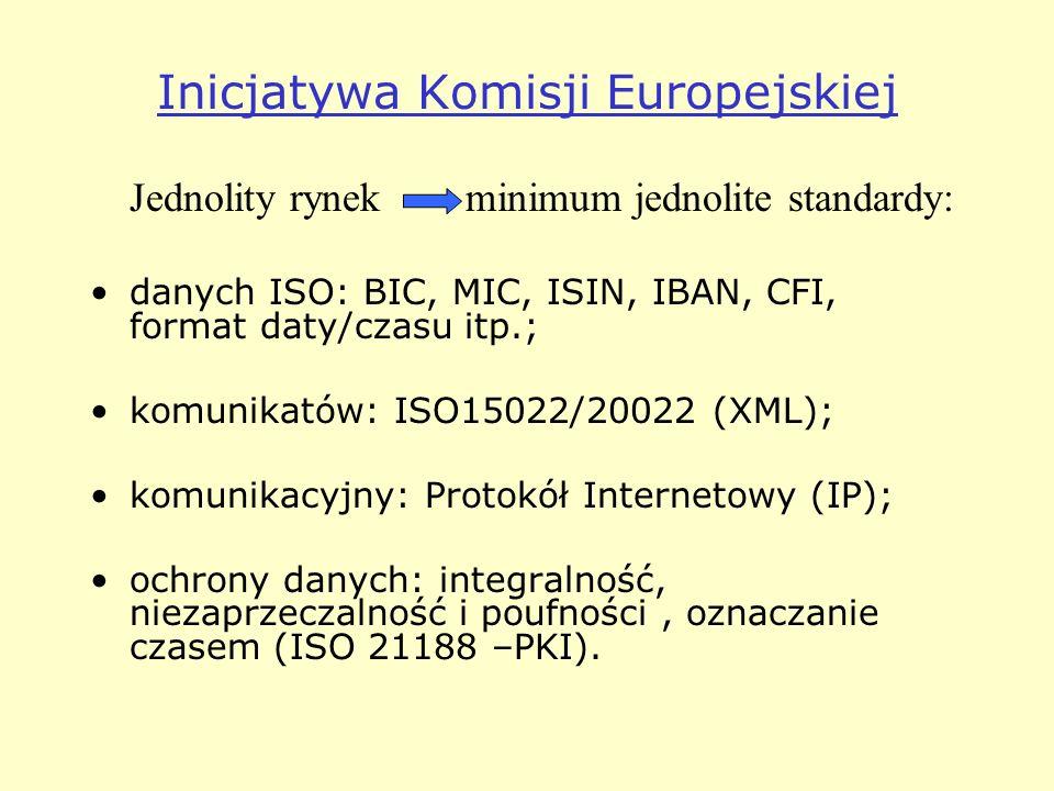 Inicjatywa Komisji Europejskiej Jednolity rynek minimum jednolite standardy: danych ISO: BIC, MIC, ISIN, IBAN, CFI, format daty/czasu itp.; komunikatów: ISO15022/20022 (XML); komunikacyjny: Protokół Internetowy (IP); ochrony danych: integralność, niezaprzeczalność i poufności, oznaczanie czasem (ISO 21188 –PKI).