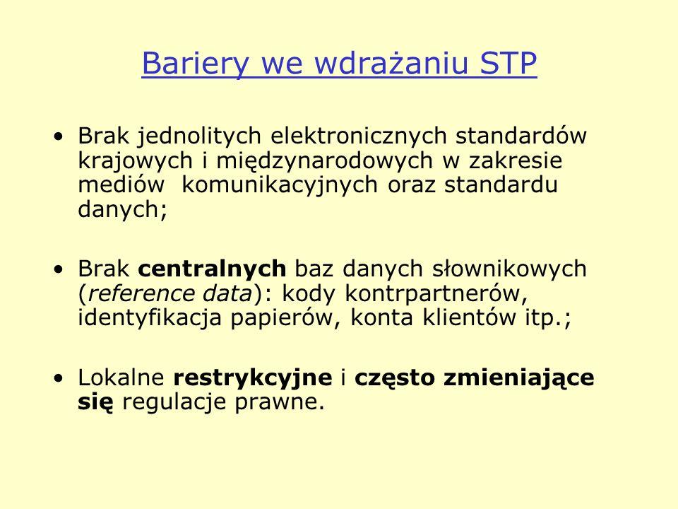 Bariery we wdrażaniu STP Brak jednolitych elektronicznych standardów krajowych i międzynarodowych w zakresie mediów komunikacyjnych oraz standardu dan