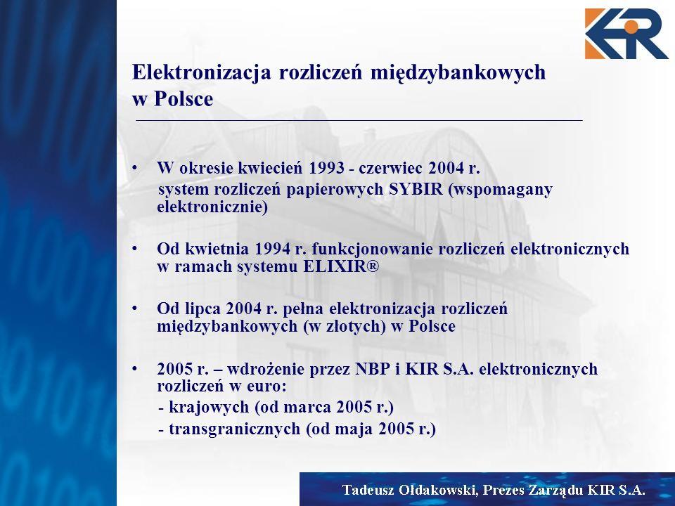 Elektronizacja rozliczeń międzybankowych w Polsce W okresie kwiecień 1993 - czerwiec 2004 r. system rozliczeń papierowych SYBIR (wspomagany elektronic