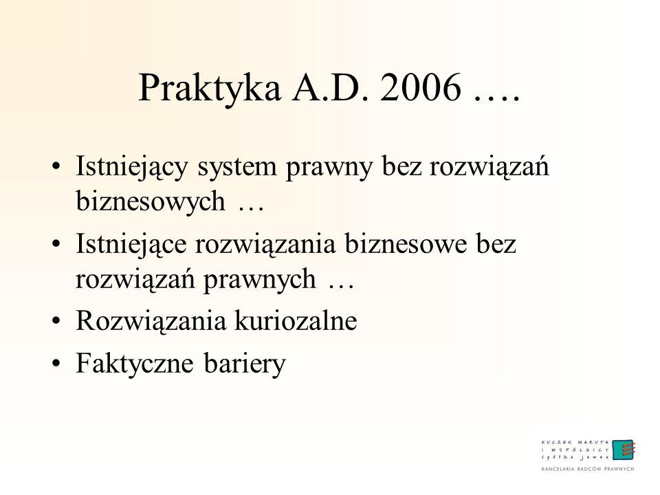 Praktyka A.D. 2006 …. Istniejący system prawny bez rozwiązań biznesowych … Istniejące rozwiązania biznesowe bez rozwiązań prawnych … Rozwiązania kurio