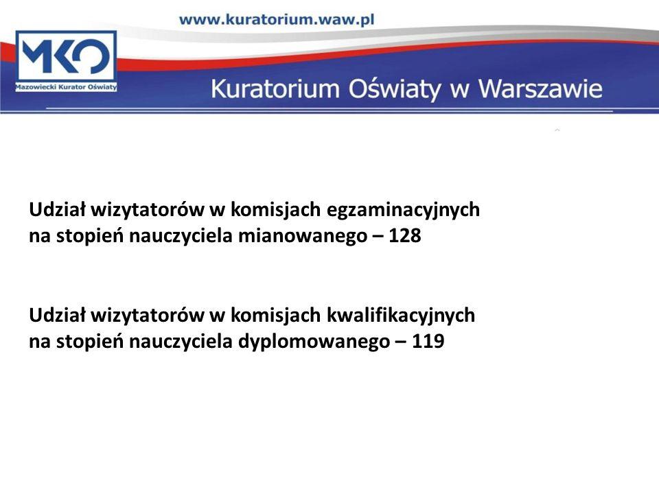 Udział wizytatorów w komisjach egzaminacyjnych na stopień nauczyciela mianowanego – 128 Udział wizytatorów w komisjach kwalifikacyjnych na stopień nau