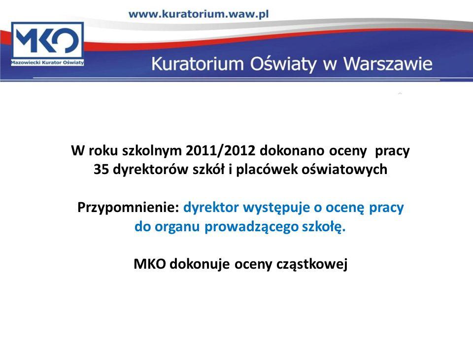 W roku szkolnym 2011/2012 dokonano oceny pracy 35 dyrektorów szkół i placówek oświatowych Przypomnienie: dyrektor występuje o ocenę pracy do organu pr