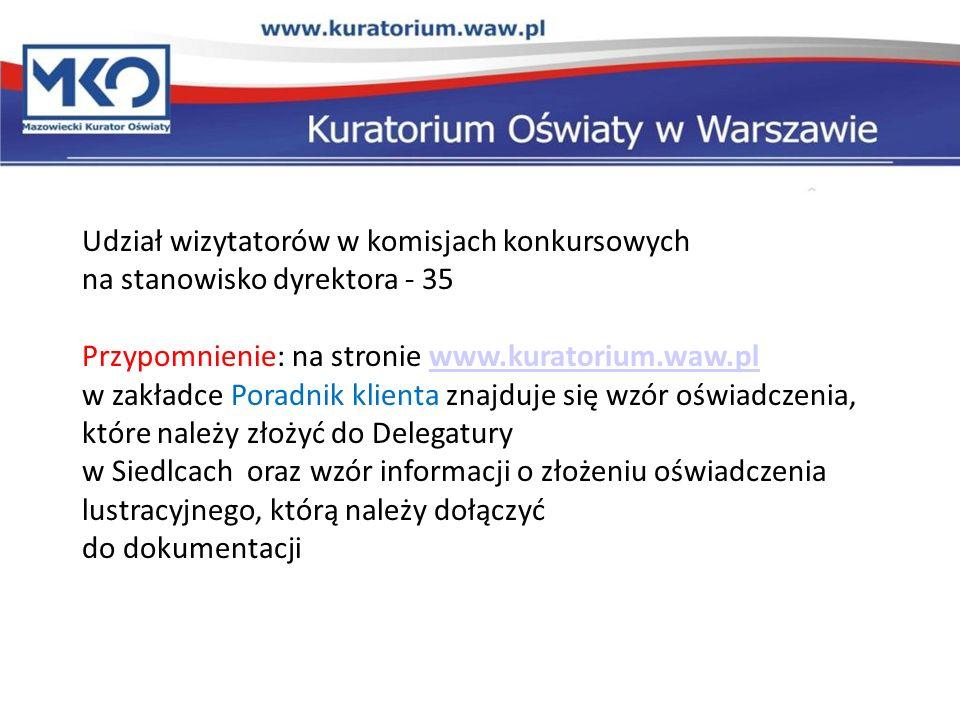Udział wizytatorów w komisjach konkursowych na stanowisko dyrektora - 35 Przypomnienie: na stronie www.kuratorium.waw.pl w zakładce Poradnik klienta z