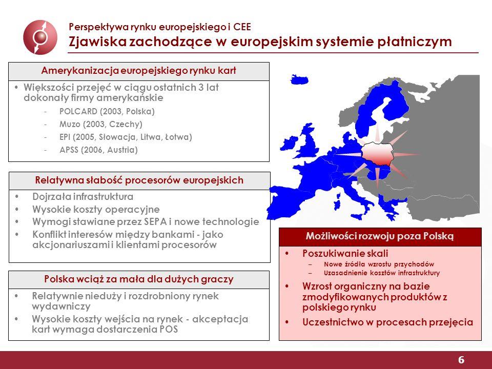 6 Większości przejęć w ciągu ostatnich 3 lat dokonały firmy amerykańskie - POLCARD (2003, Polska) - Muzo (2003, Czechy) - EPI (2005, Słowacja, Litwa, Łotwa) - APSS (2006, Austria) Dojrzała infrastruktura Wysokie koszty operacyjne Wymogi stawiane przez SEPA i nowe technologie Konflikt interesów między bankami - jako akcjonariuszami i klientami procesorów Relatywnie nieduży i rozdrobniony rynek wydawniczy Wysokie koszty wejścia na rynek - akceptacja kart wymaga dostarczenia POS Amerykanizacja europejskiego rynku kart Polska wciąż za mała dla dużych graczy Relatywna słabość procesorów europejskich Poszukiwanie skali – Nowe źródła wzrostu przychodów – Uzasadnienie kosztów infrastruktury Wzrost organiczny na bazie zmodyfikowanych produktów z polskiego rynku Uczestnictwo w procesach przejęcia Możliwości rozwoju poza Polską Perspektywa rynku europejskiego i CEE Zjawiska zachodzące w europejskim systemie płatniczym