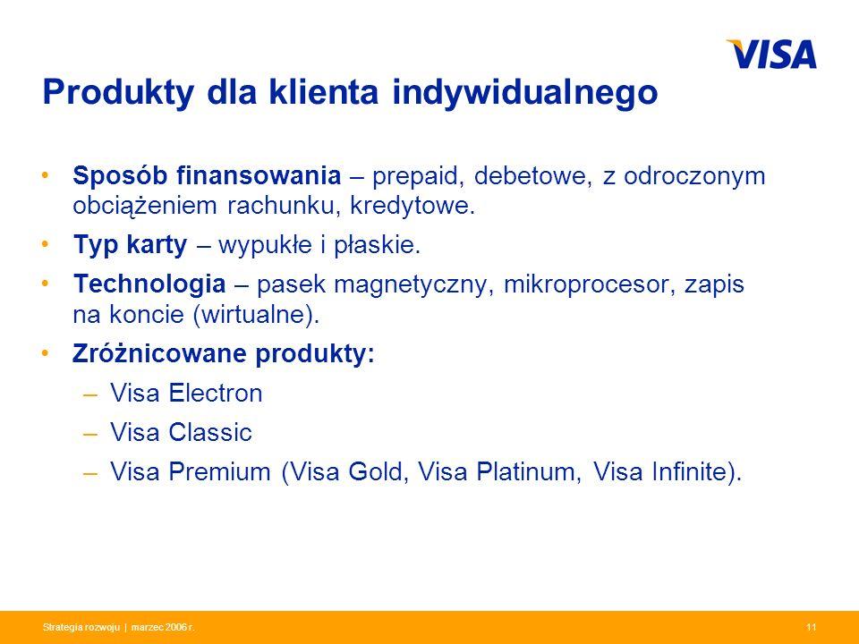Presentation Identifier.11 Information Classification as Needed 11Strategia rozwoju | marzec 2006 r. Produkty dla klienta indywidualnego Sposób finans