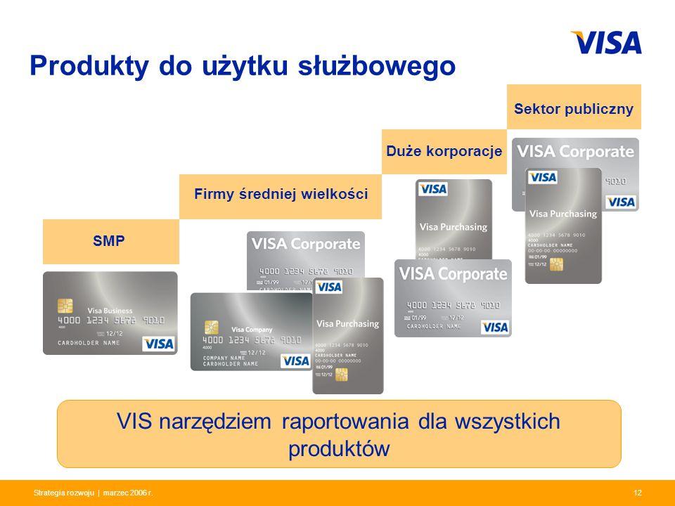 Presentation Identifier.12 Information Classification as Needed 12Strategia rozwoju | marzec 2006 r. Produkty do użytku służbowego SMP Sektor publiczn